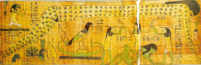 Egyptian papyrus of god Shu supporting Nut (sky)