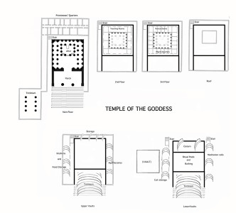 Author's detailed plan of Goddess Temple